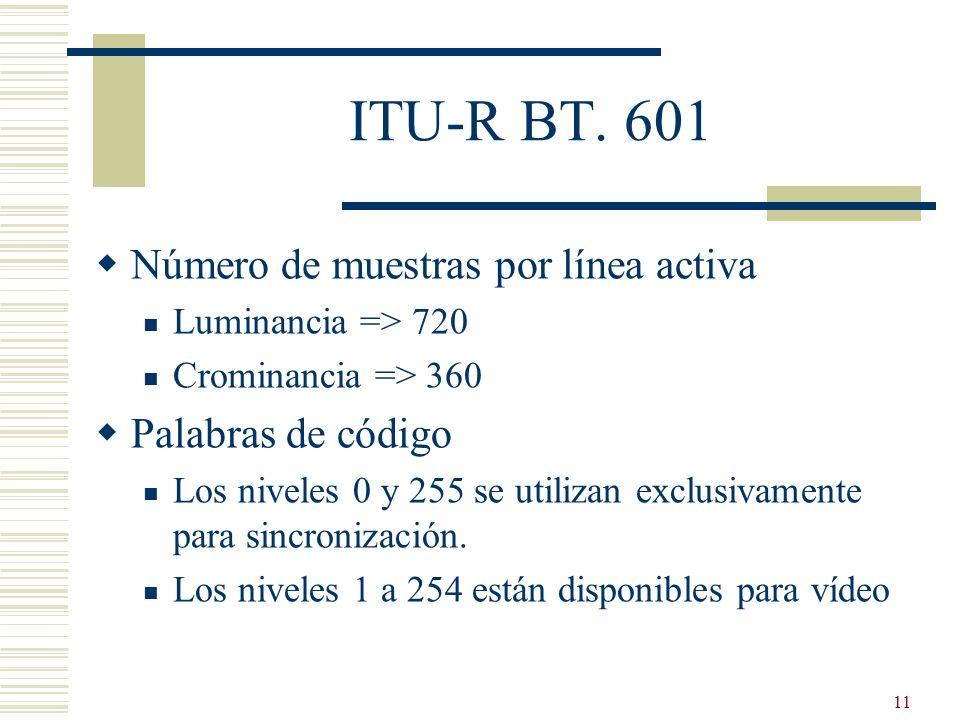 ITU-R BT. 601 Número de muestras por línea activa Palabras de código
