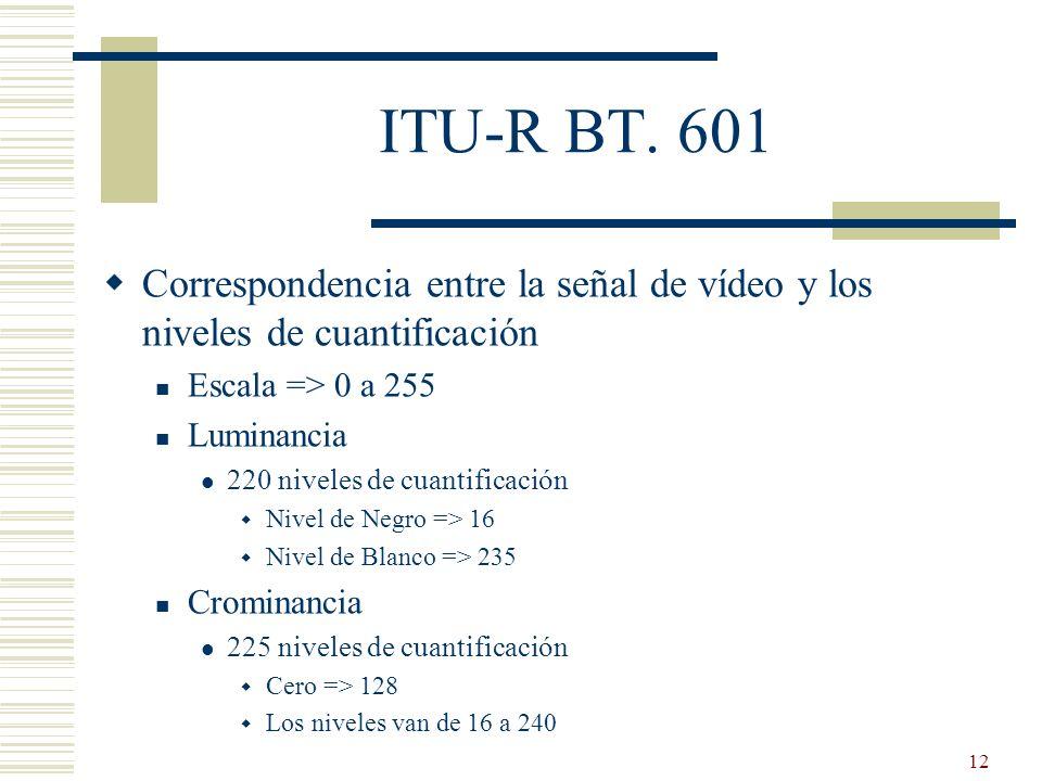 ITU-R BT. 601Correspondencia entre la señal de vídeo y los niveles de cuantificación. Escala => 0 a 255.