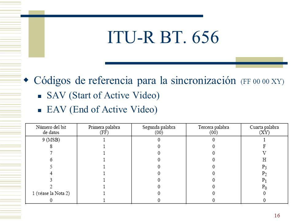 ITU-R BT. 656Códigos de referencia para la sincronización (FF 00 00 XY) SAV (Start of Active Video)