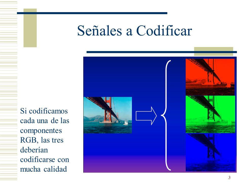 Señales a CodificarSi codificamos cada una de las componentes RGB, las tres deberían codificarse con mucha calidad.