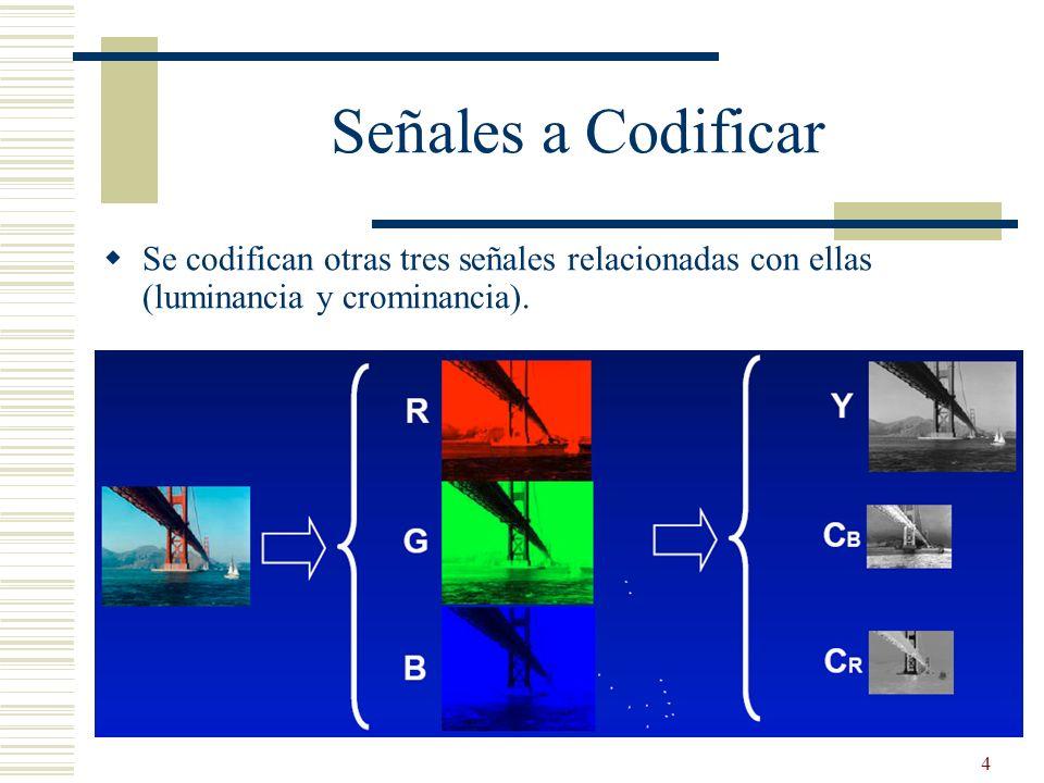 Señales a Codificar Se codifican otras tres señales relacionadas con ellas (luminancia y crominancia).
