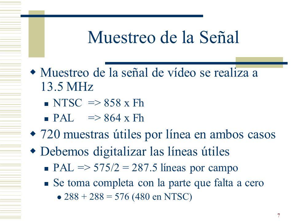 Muestreo de la Señal Muestreo de la señal de vídeo se realiza a 13.5 MHz. NTSC => 858 x Fh. PAL => 864 x Fh.