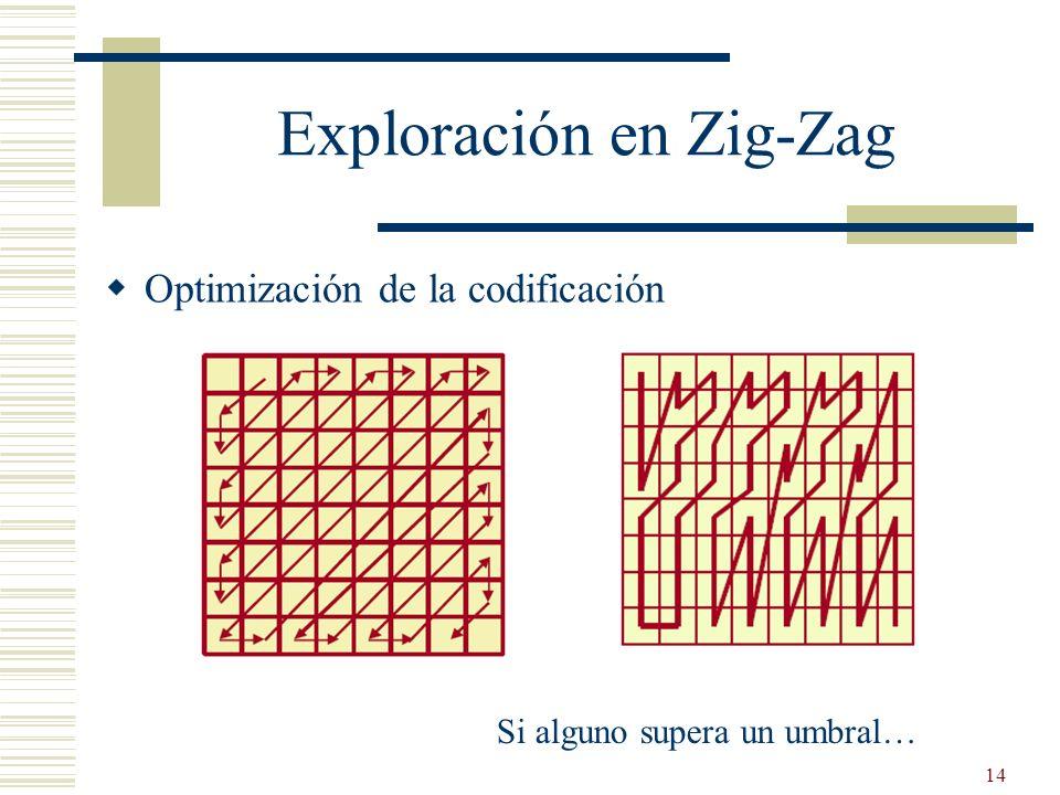 Exploración en Zig-Zag