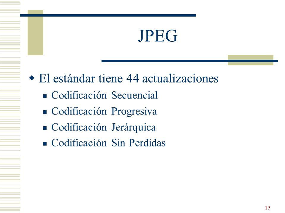 JPEG El estándar tiene 44 actualizaciones Codificación Secuencial