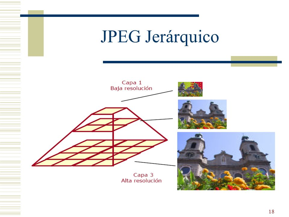 JPEG Jerárquico