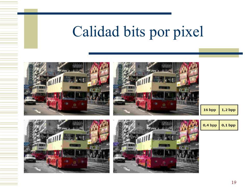 Calidad bits por pixel