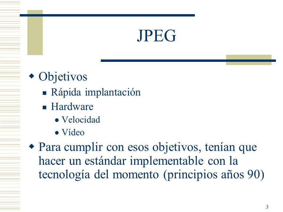 JPEG Objetivos. Rápida implantación. Hardware. Velocidad. Vídeo.