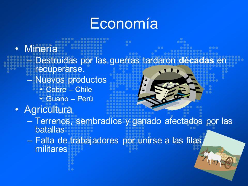 Economía Minería Agricultura
