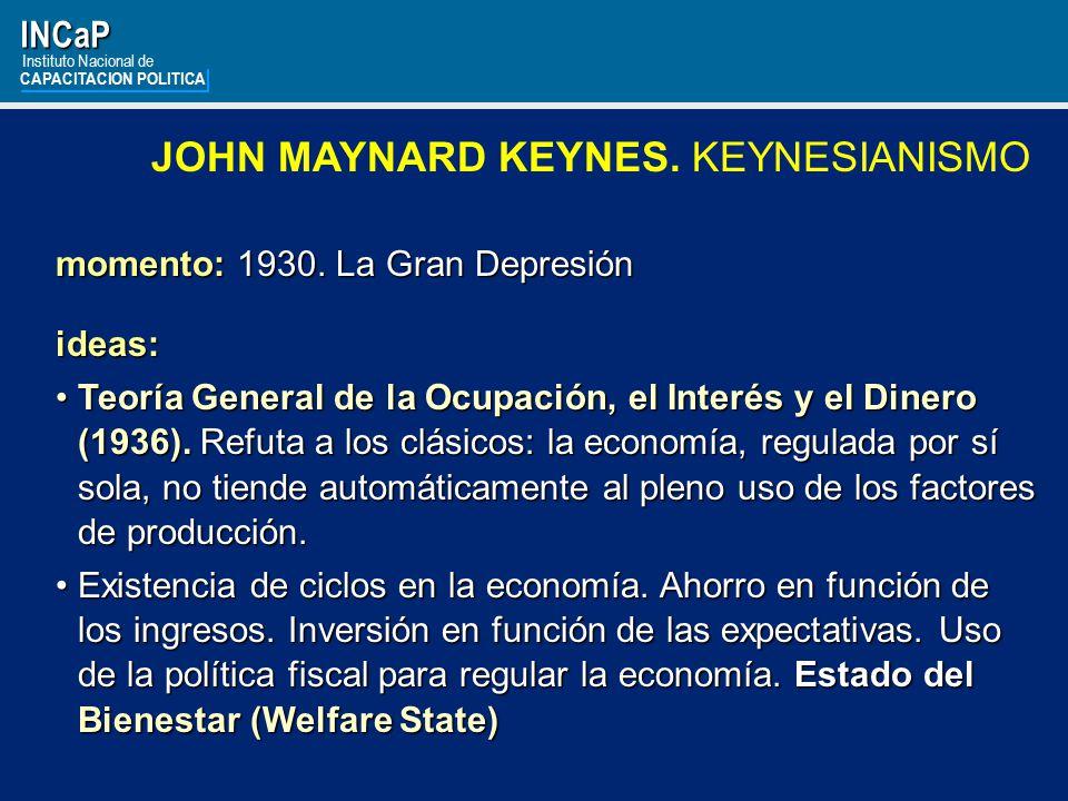 JOHN MAYNARD KEYNES. KEYNESIANISMO
