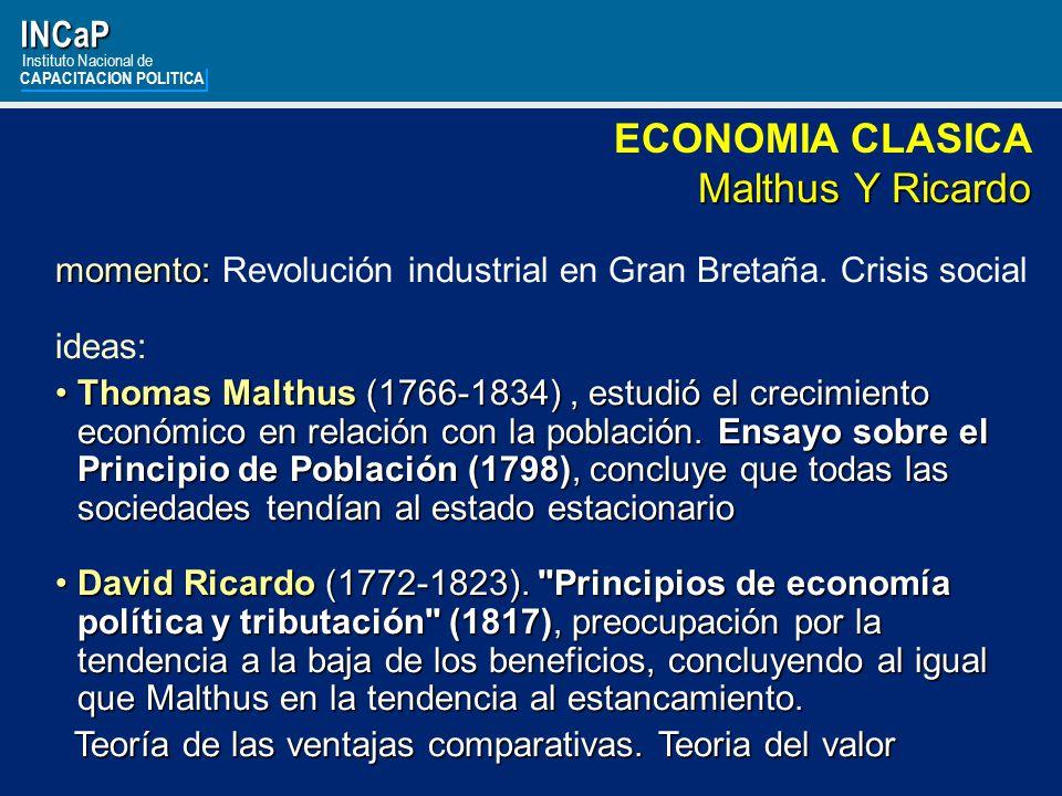 ECONOMIA CLASICA Malthus Y Ricardo