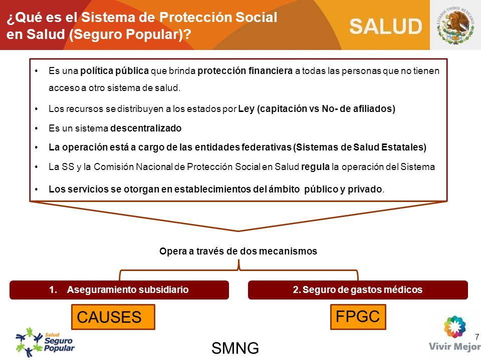 ¿Qué es el Sistema de Protección Social en Salud (Seguro Popular)