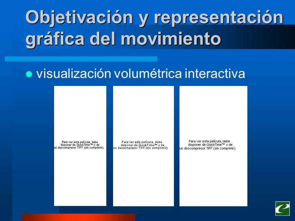Objetivación y representación gráfica del movimiento