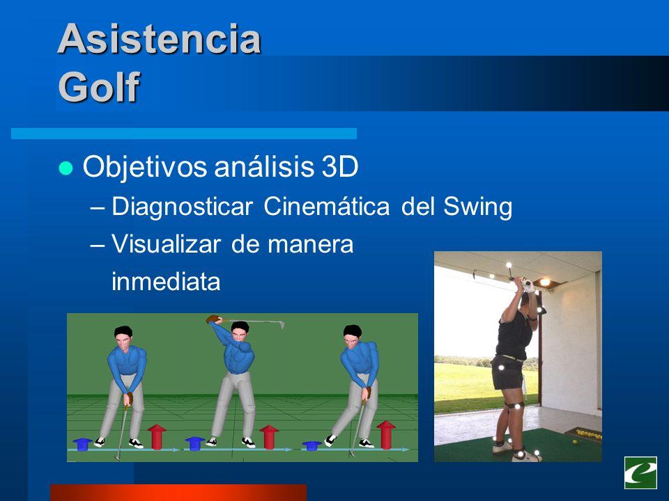 Asistencia Golf Objetivos análisis 3D