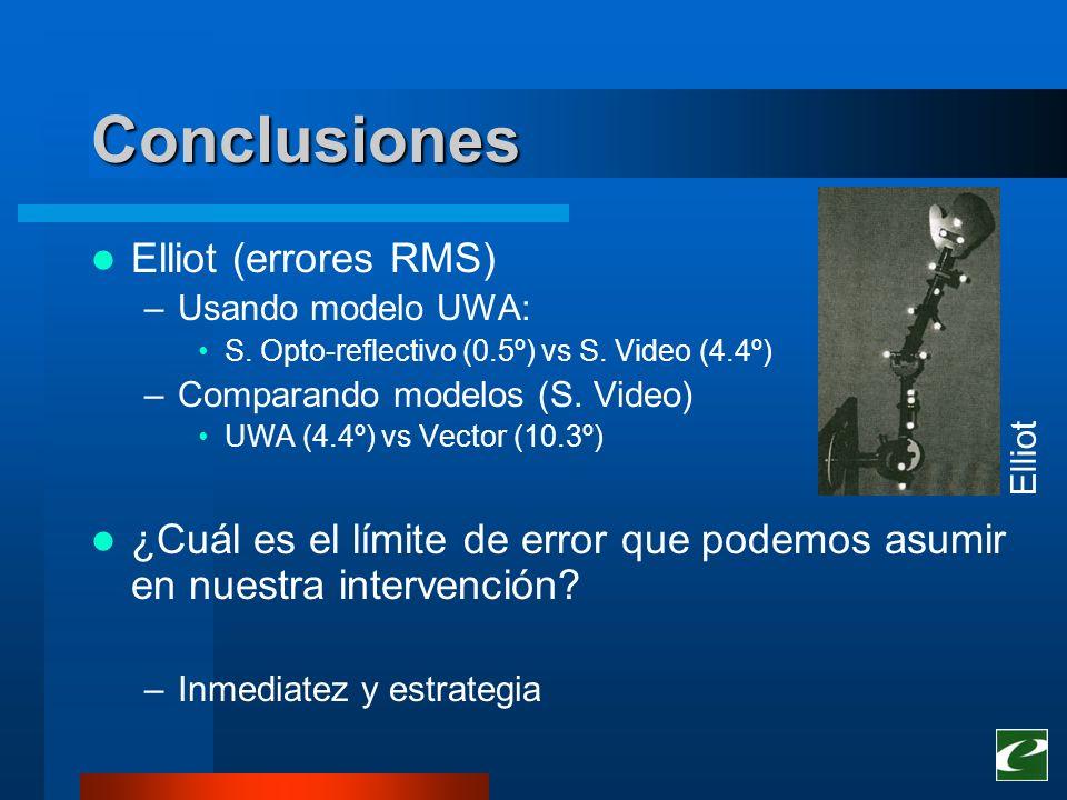 Conclusiones Elliot (errores RMS)
