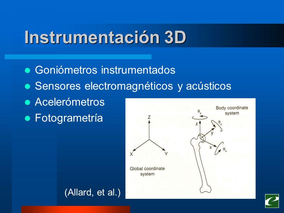 Instrumentación 3D Goniómetros instrumentados