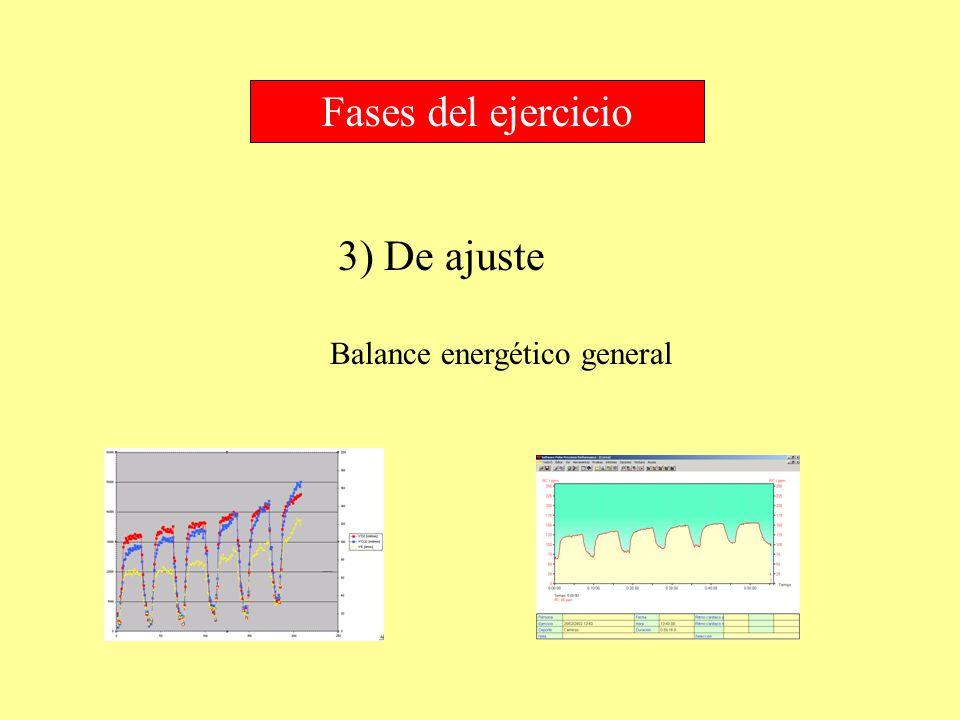 Fases del ejercicio 3) De ajuste Balance energético general