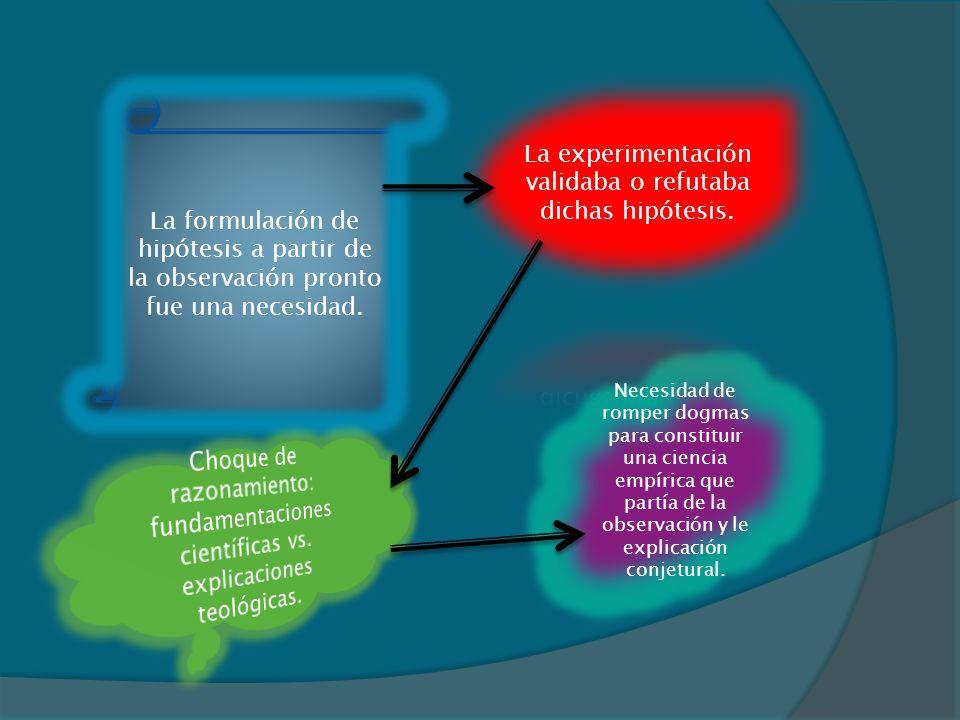 La experimentación validaba o refutaba dichas hipótesis.