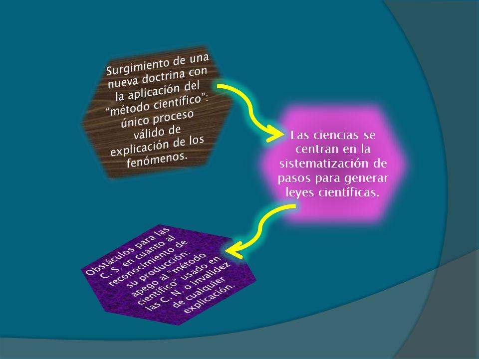Surgimiento de una nueva doctrina con la aplicación del método científico : único proceso válido de explicación de los fenómenos.