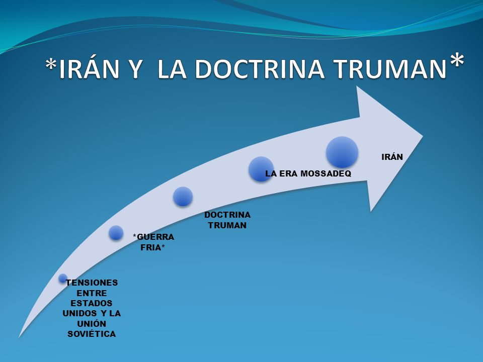 *Irán y la doctrina Truman*