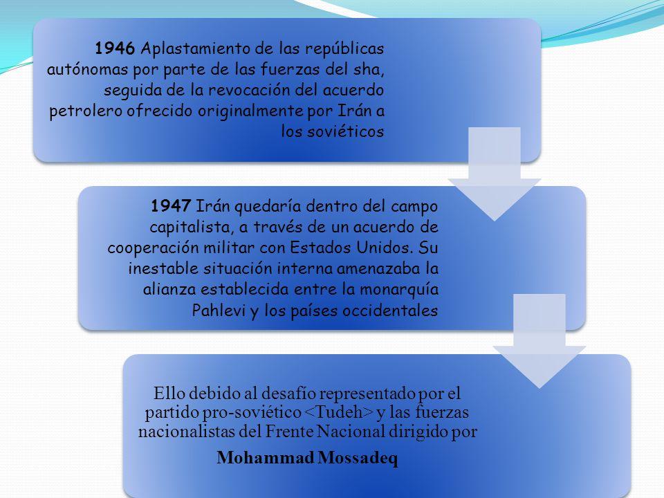 1946 Aplastamiento de las repúblicas autónomas por parte de las fuerzas del sha, seguida de la revocación del acuerdo petrolero ofrecido originalmente por Irán a los soviéticos