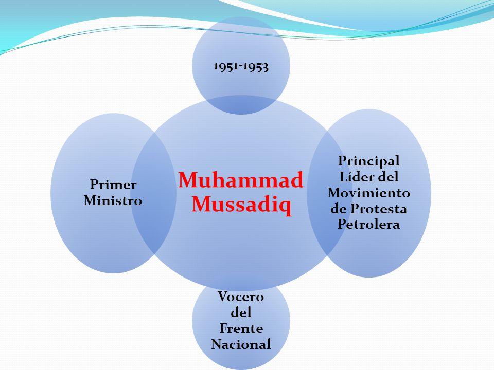 Muhammad Mussadiq 1951-1953. Principal Líder del Movimiento de Protesta Petrolera. Vocero del Frente Nacional.
