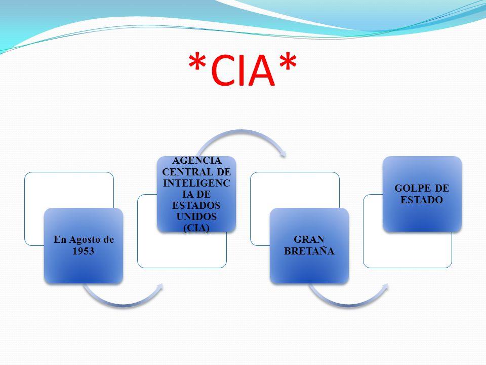 AGENCIA CENTRAL DE INTELIGENCIA DE ESTADOS UNIDOS (CIA)