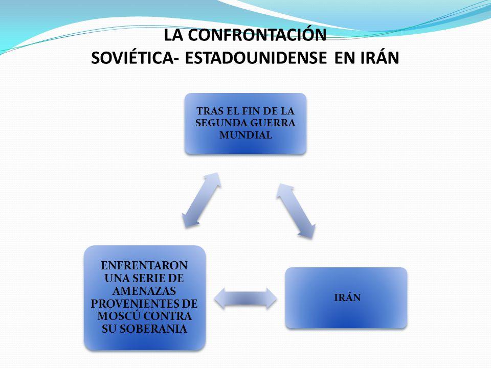 LA CONFRONTACIÓN SOVIÉTICA- ESTADOUNIDENSE EN IRÁN