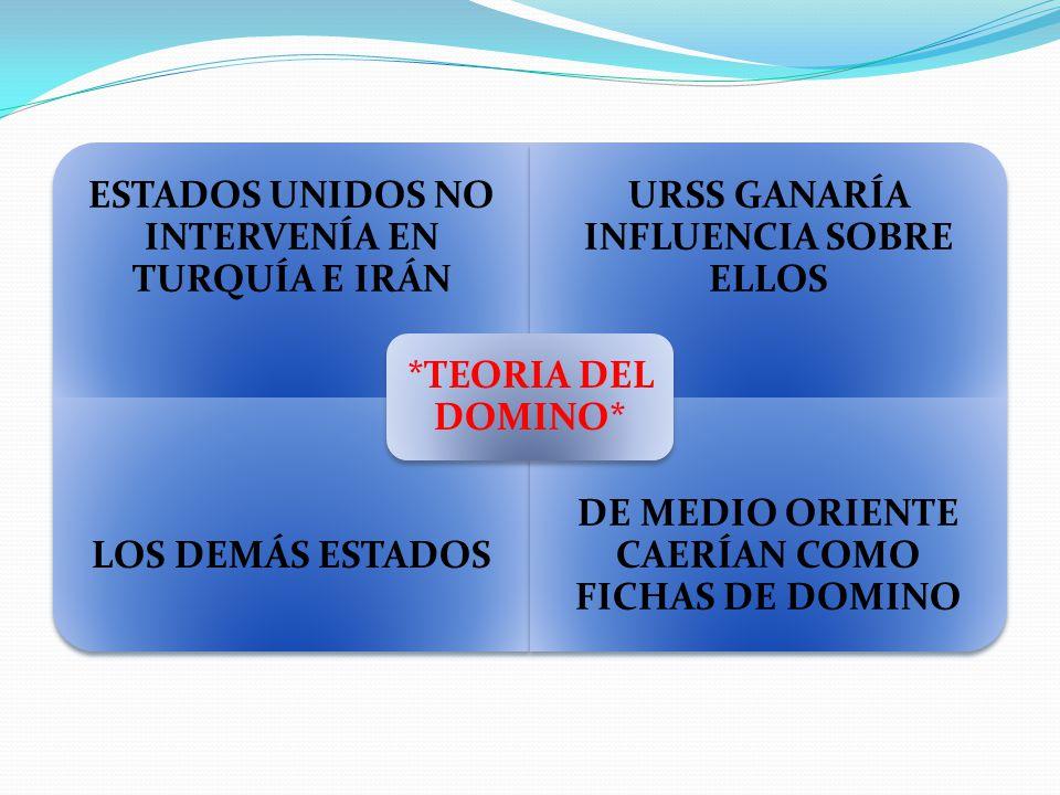 ESTADOS UNIDOS NO INTERVENÍA EN TURQUÍA E IRÁN
