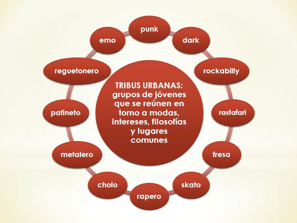 TRIBUS URBANAS: grupos de jóvenes que se reúnen en torno a modas, intereses, filosofías y lugares comunes