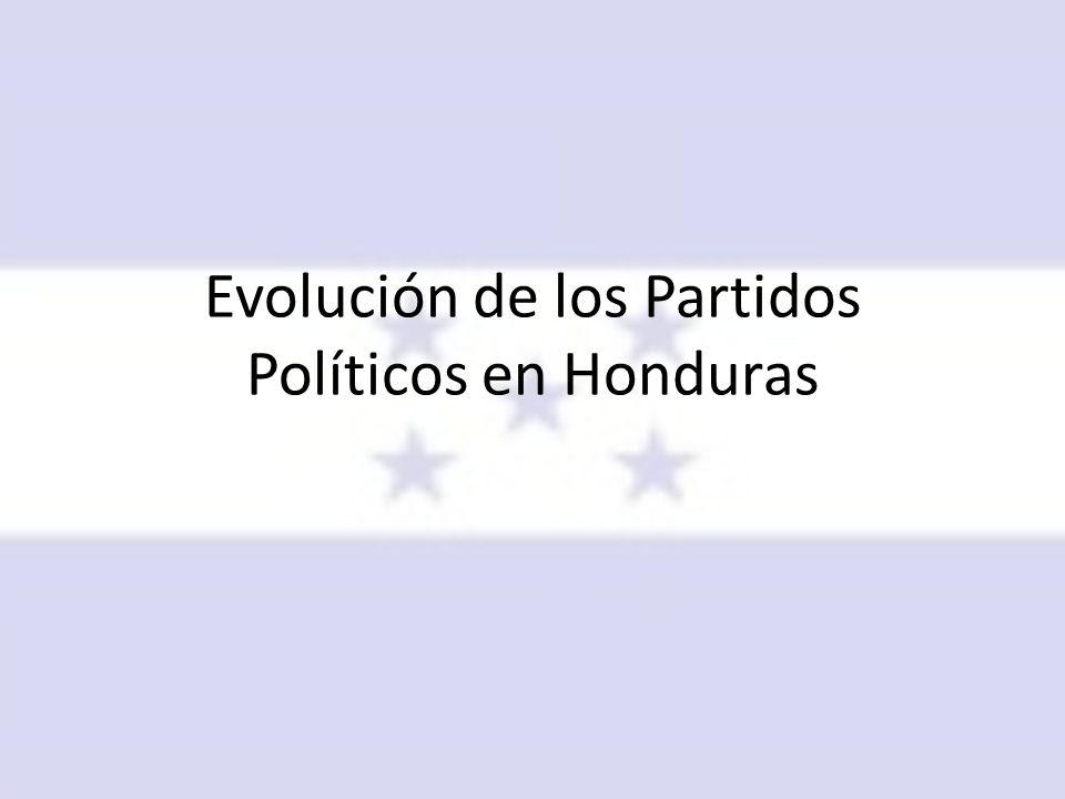 Evolución de los Partidos Políticos en Honduras