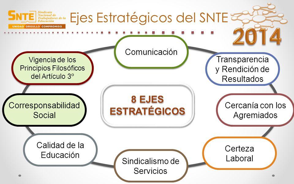 2014 Ejes Estratégicos del SNTE 8 EJES ESTRATÉGICOS Comunicación