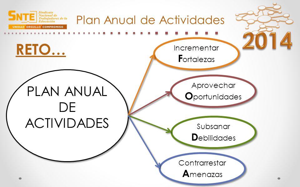 2014 RETO… PLAN ANUAL DE ACTIVIDADES Plan Anual de Actividades