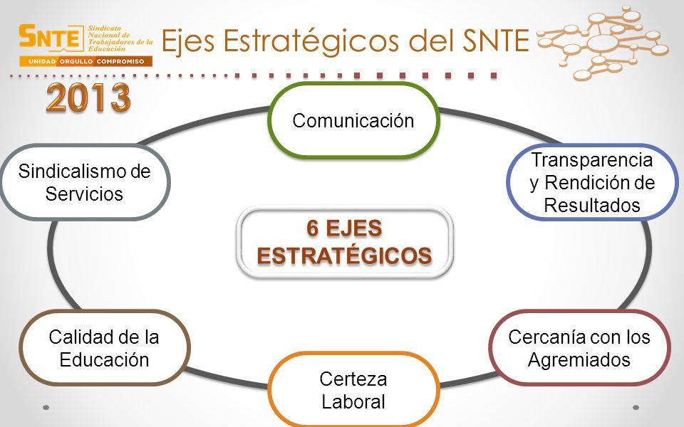 2013 Ejes Estratégicos del SNTE 6 EJES ESTRATÉGICOS Comunicación