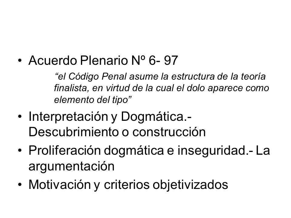 Interpretación y Dogmática.- Descubrimiento o construcción