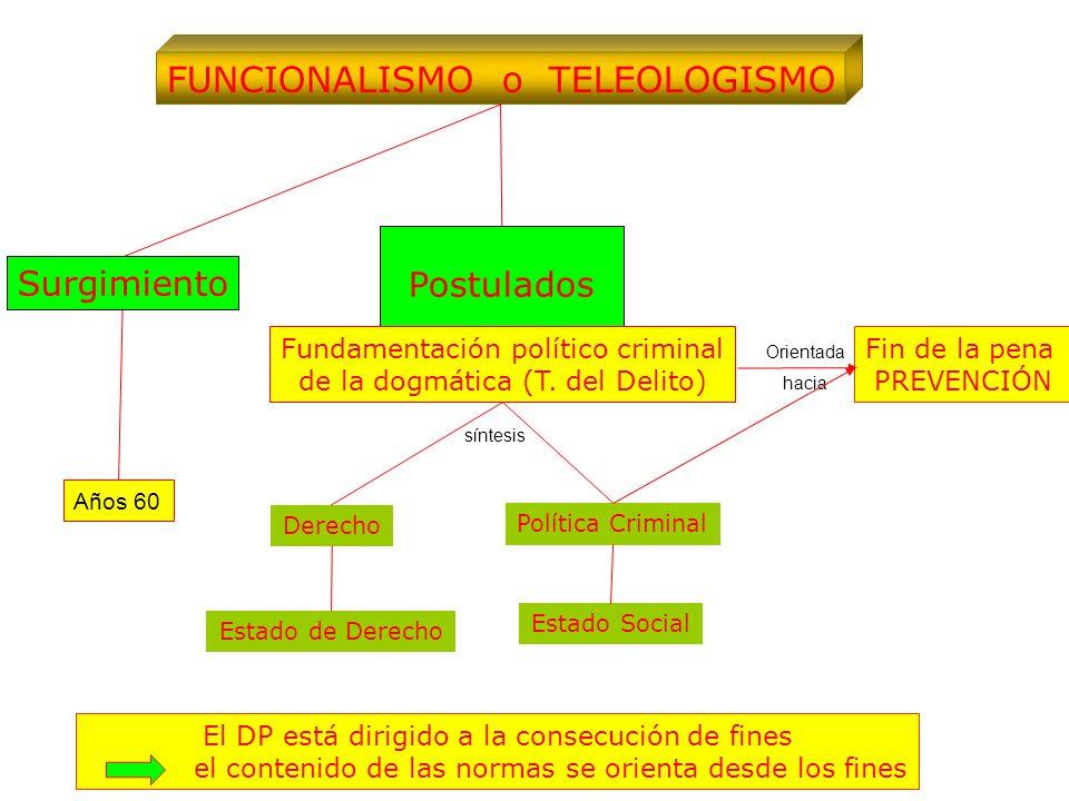 FUNCIONALISMO o TELEOLOGISMO