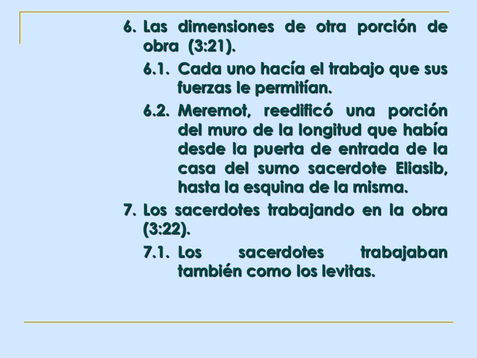6. Las dimensiones de otra porción de obra (3:21).