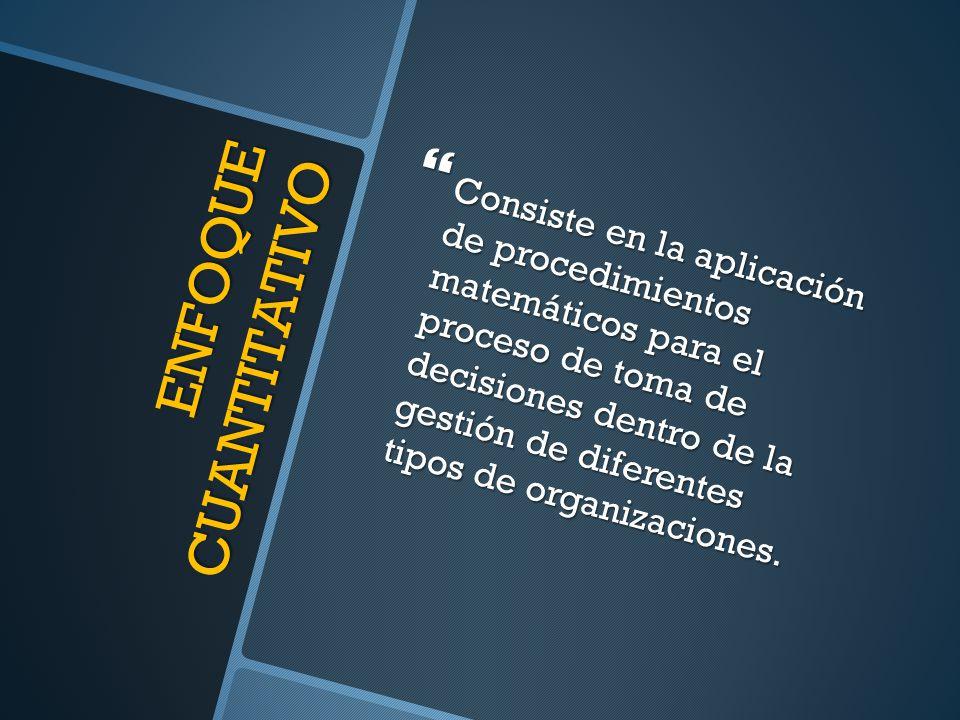 Consiste en la aplicación de procedimientos matemáticos para el proceso de toma de decisiones dentro de la gestión de diferentes tipos de organizaciones.