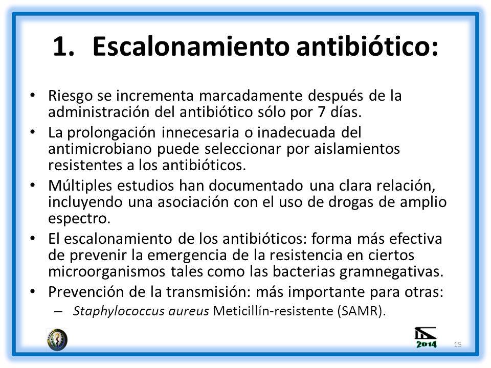 Escalonamiento antibiótico: