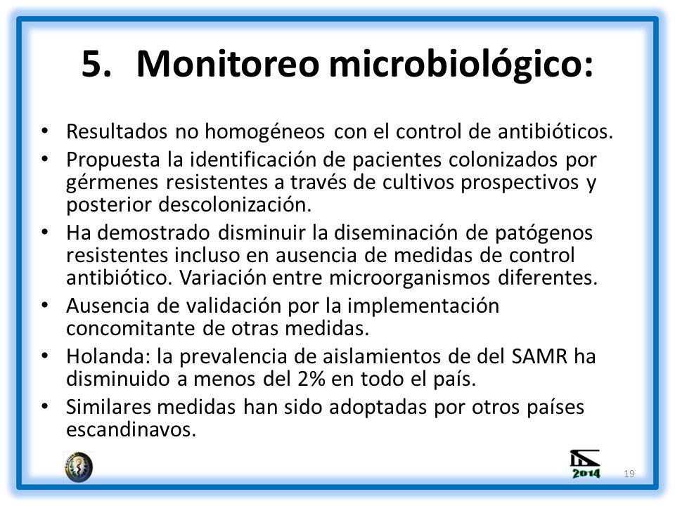 Monitoreo microbiológico:
