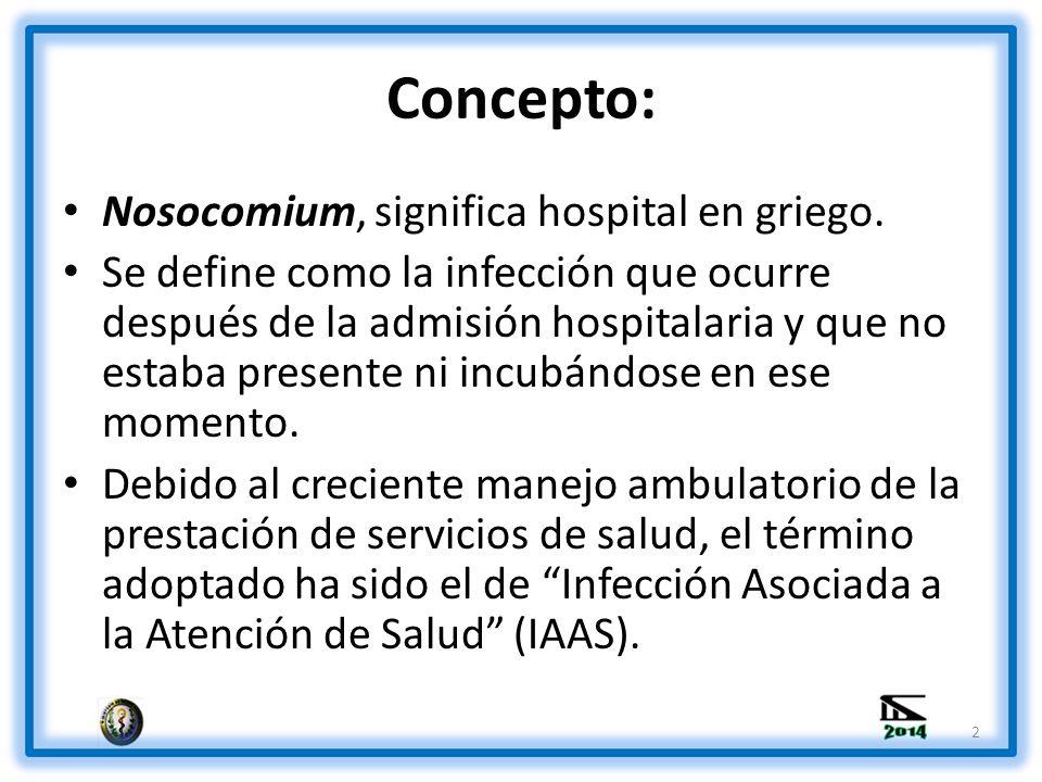Concepto: Nosocomium, significa hospital en griego.