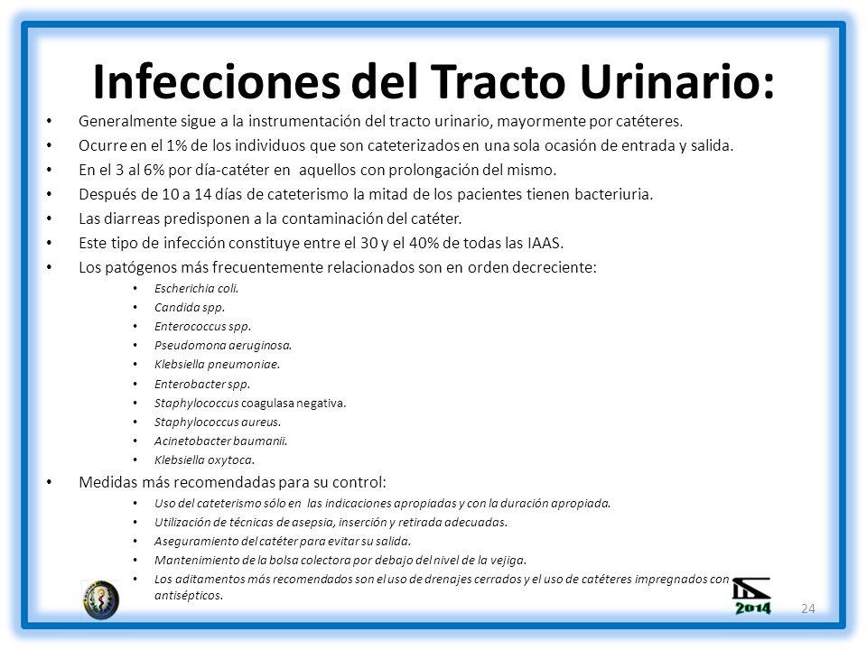 Infecciones del Tracto Urinario: