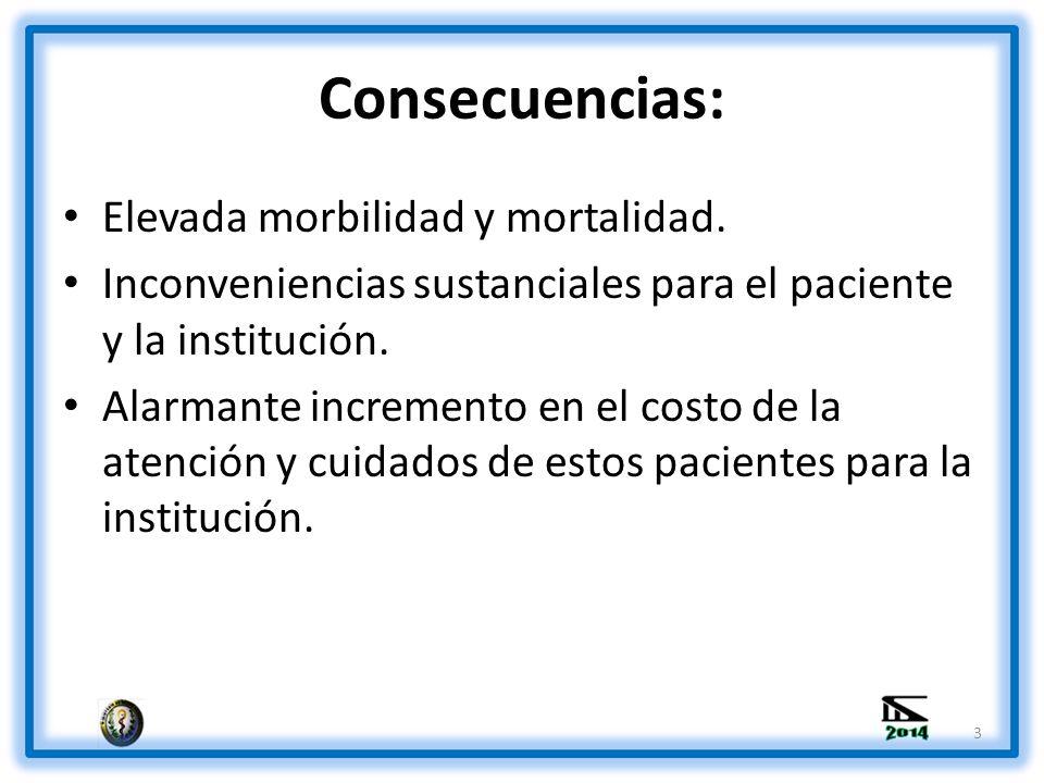 Consecuencias: Elevada morbilidad y mortalidad.