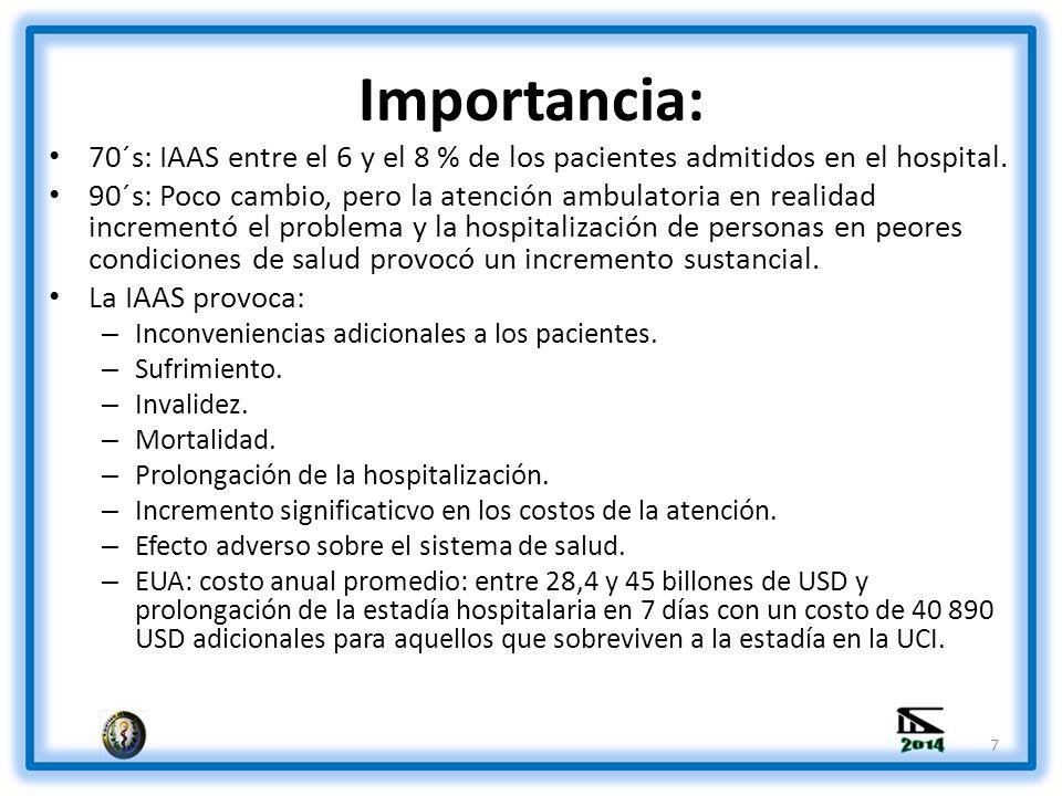 Importancia: 70´s: IAAS entre el 6 y el 8 % de los pacientes admitidos en el hospital.