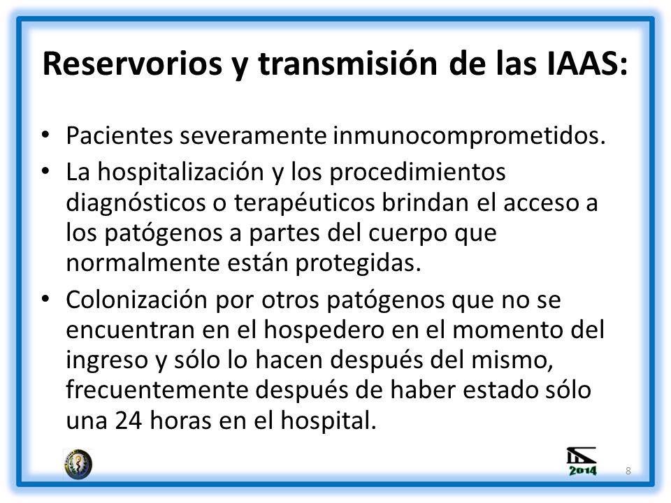 Reservorios y transmisión de las IAAS: