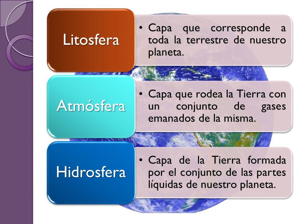 Litosfera Capa que corresponde a toda la terrestre de nuestro planeta. Atmósfera.