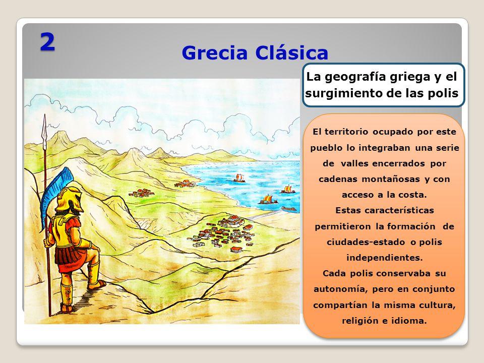 La geografía griega y el surgimiento de las polis