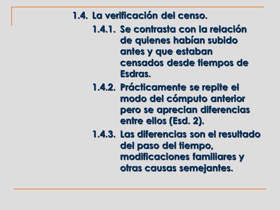 1.4. La verificación del censo.
