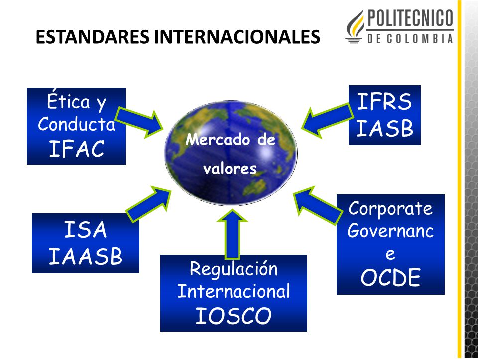 ESTANDARES INTERNACIONALES