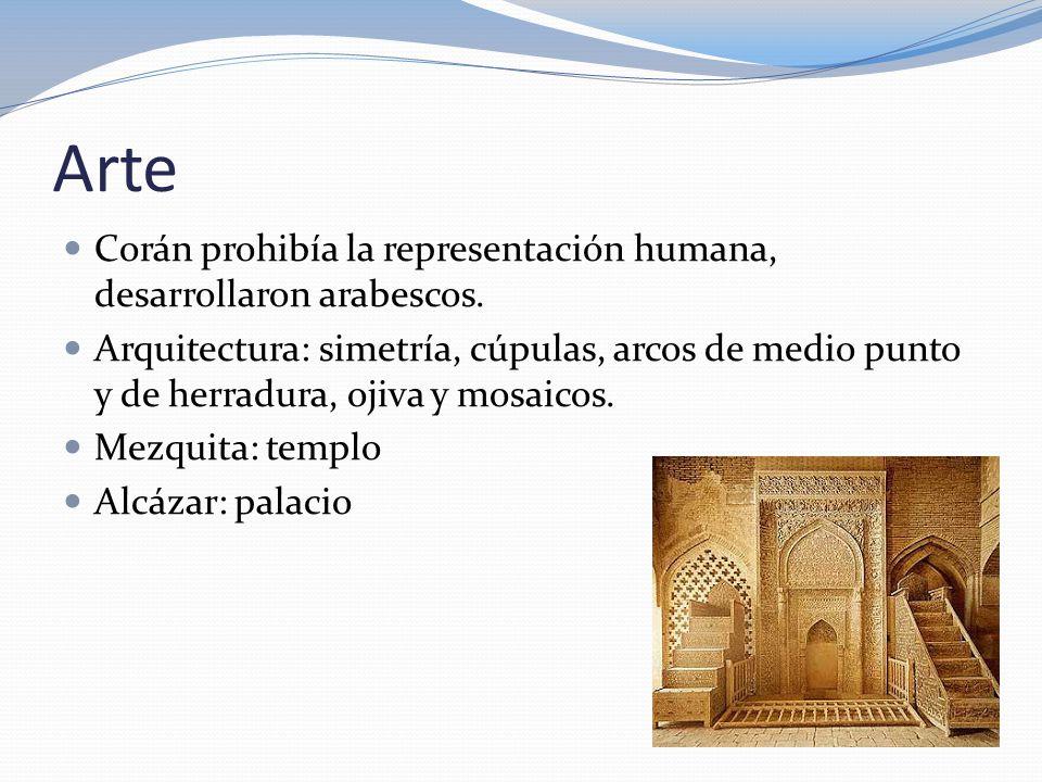 Arte Corán prohibía la representación humana, desarrollaron arabescos.