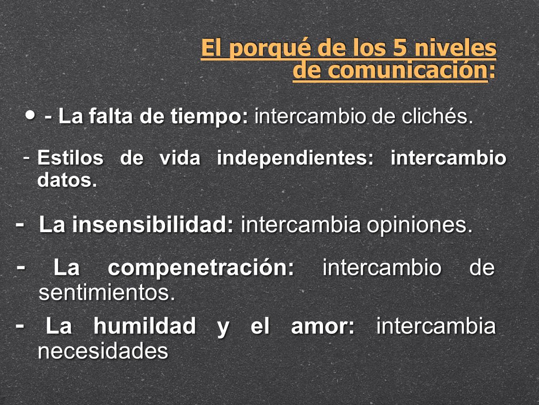 El porqué de los 5 niveles de comunicación:
